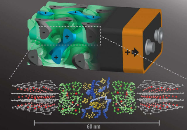 A new 3D battery would charge almost instantly