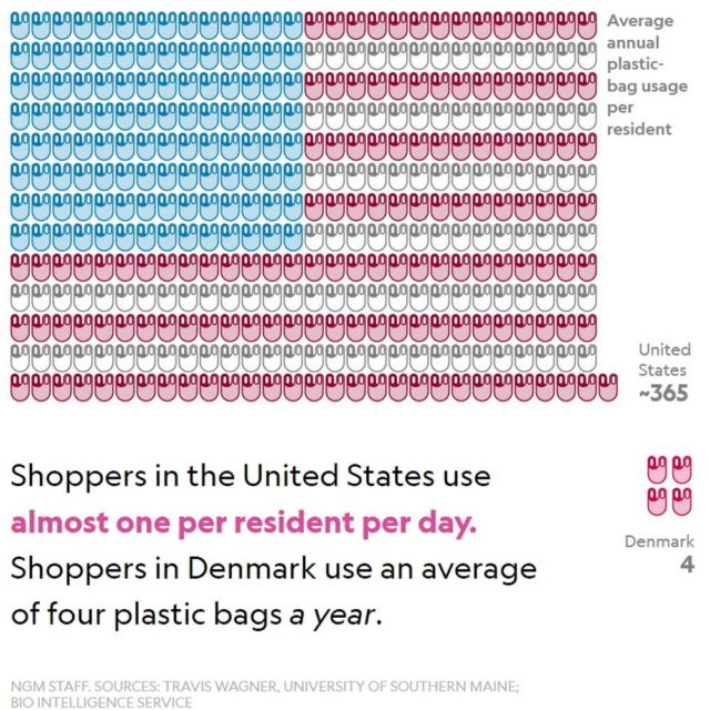 Facts about Plastic Pollution (7)