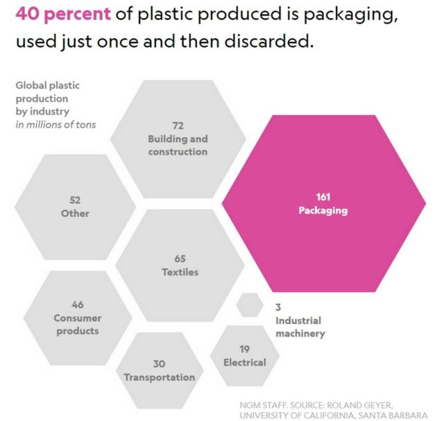 Facts about Plastic Pollution (6)