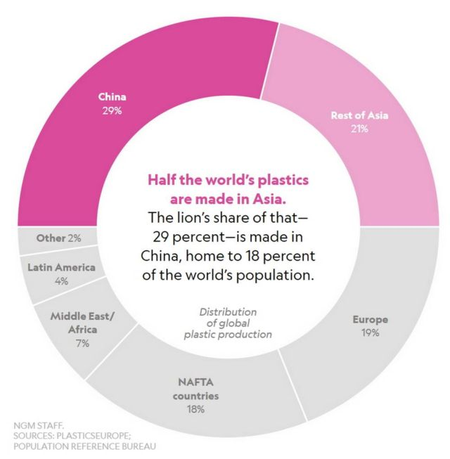 Facts about Plastic Pollution (4)