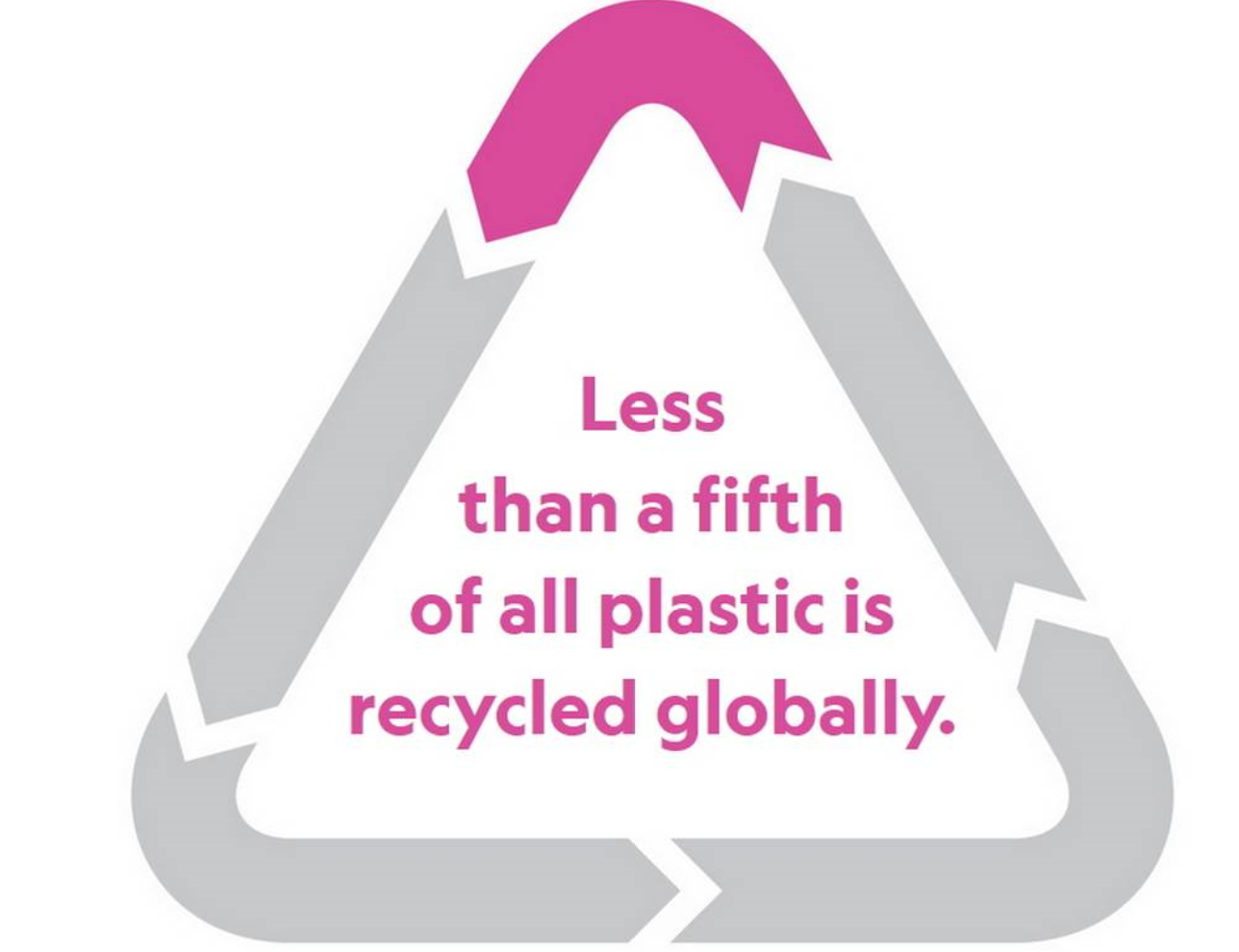 Facts about Plastic Pollution (1)