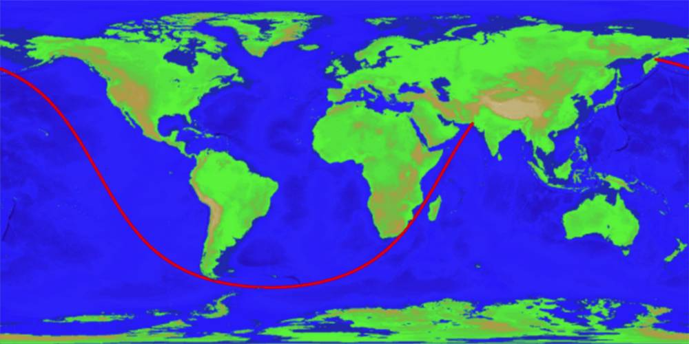 The Longest Straight path you could Travel