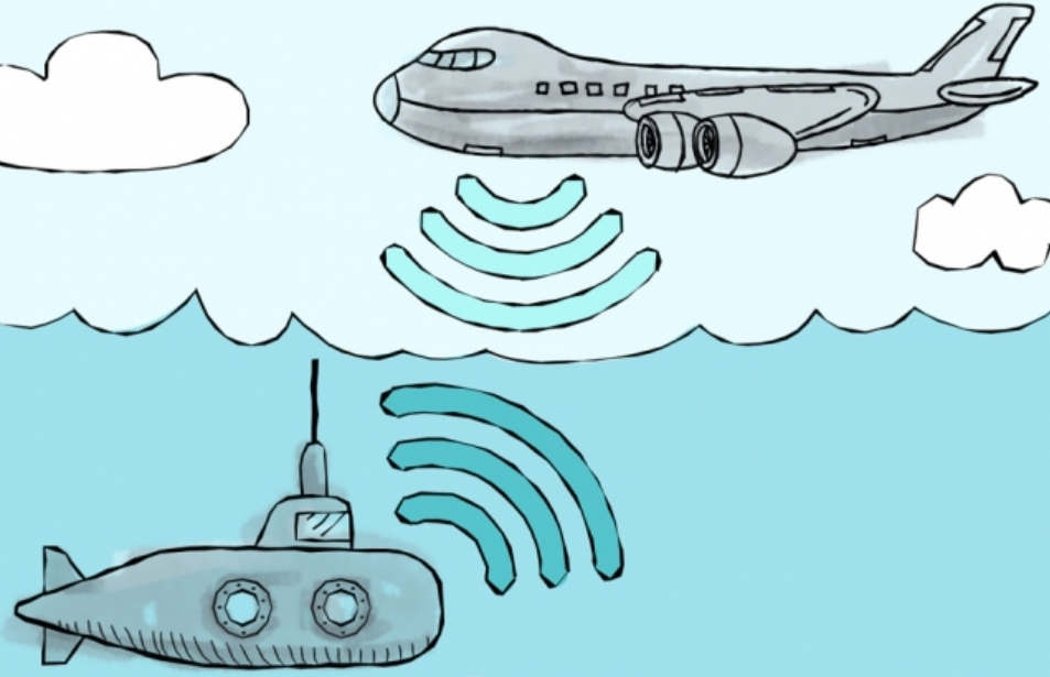 For the first time Data Transmission between Underwater and Airborne devices