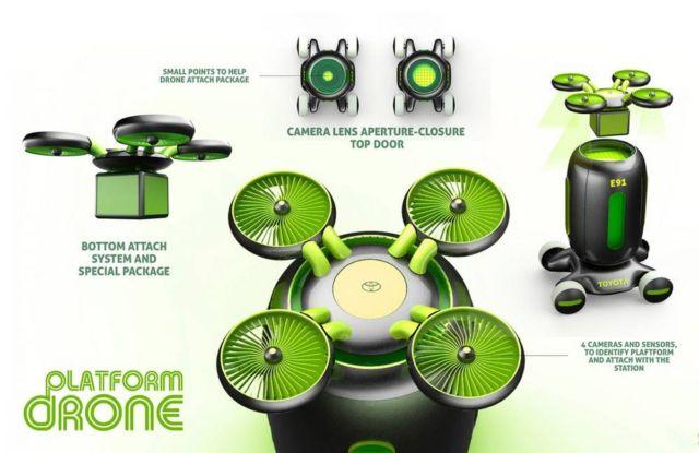 Gamaru Mailbox Drone concept (5)