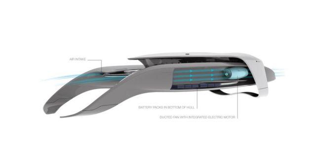 Hydropace Electric Hydrofoil Catamaran (1)