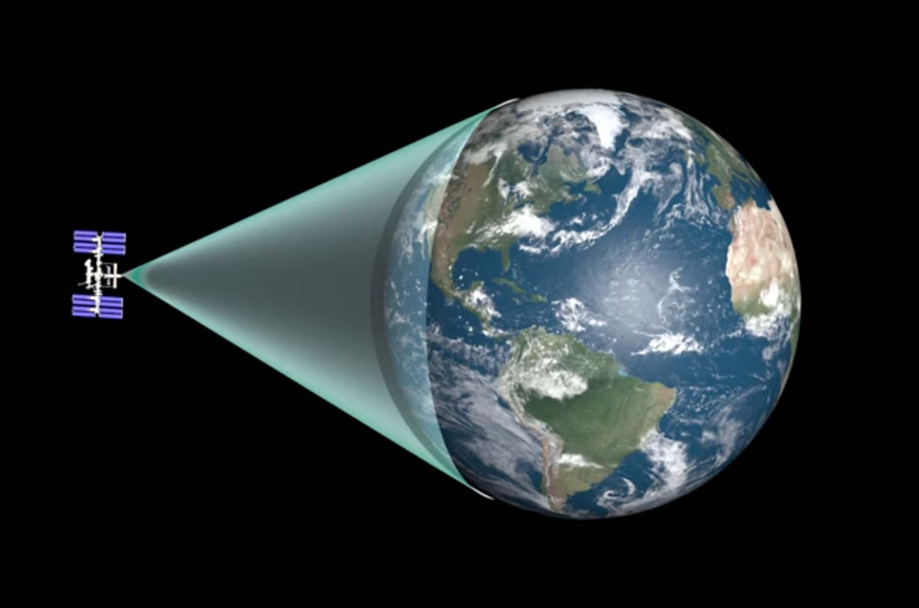 How Much of the Earth can you see at once