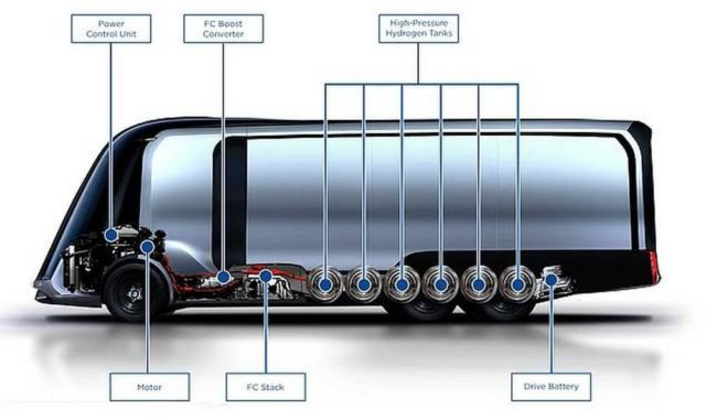 Hydrogen-powered Van can travel 500 miles (2)