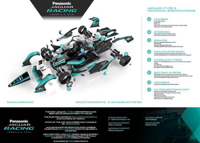 Jaguar I-TYPE 3 next-gen Formula E race car (2)