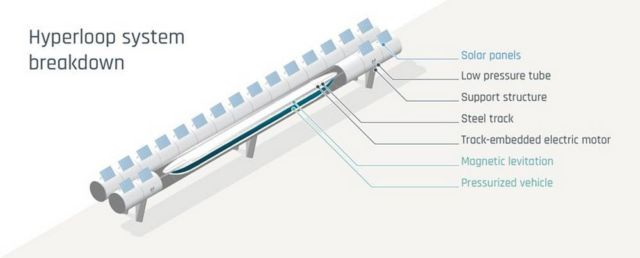 UNStudio unveils Hyperloop 'Stations of the Future' (5)