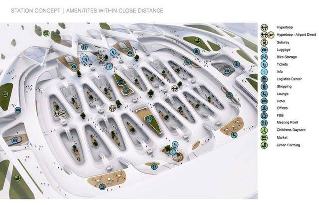 UNStudio unveils Hyperloop 'Stations of the Future' (4)