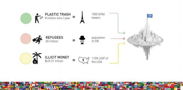 United Plastic Nation (3)