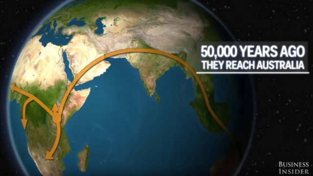 How Humans Migrated across the Globe