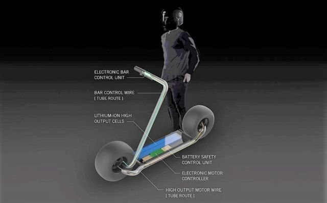 Stator Self-Balancing Electric Scooter (3)