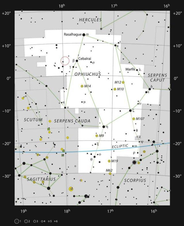 Barnard's Star in the constellation Ophiuchus