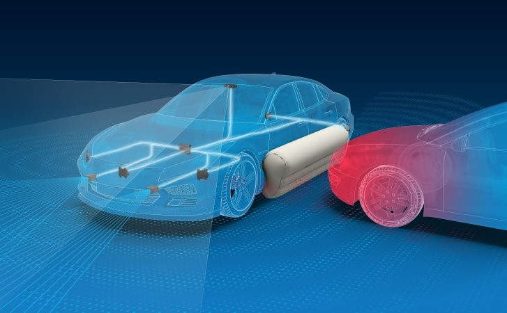 External airbags on cars