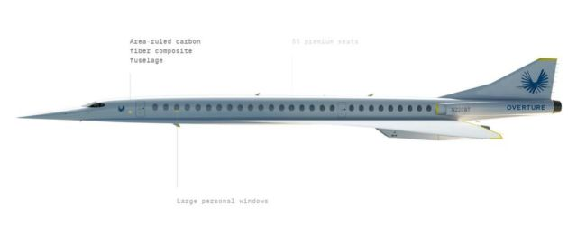 Boom Supersonic passenger airplane (7)