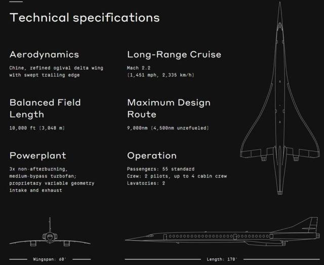Boom Supersonic passenger airplane (2)