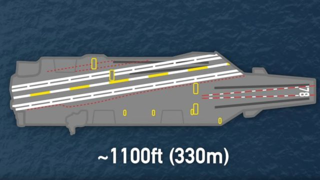 Aircraft Carrier (2)