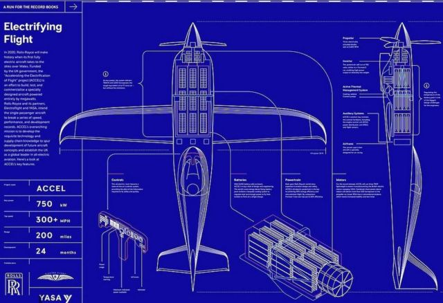 Rolls-Royce plans of Electric Aircraft