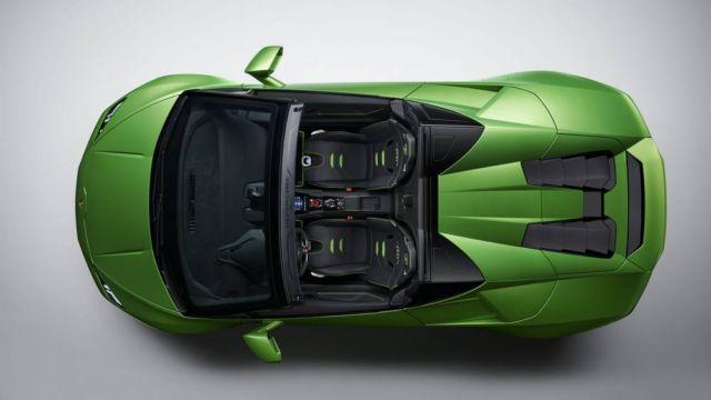 2020 Lamborghini Huracan Evo Spyder (2)