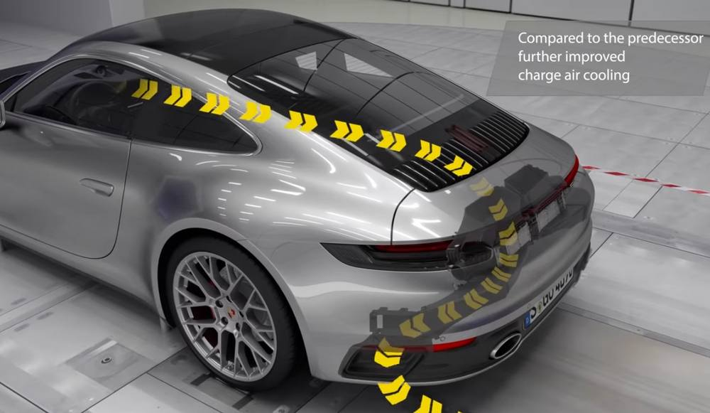 The Adaptive Aerodynamics of new Porsche 911