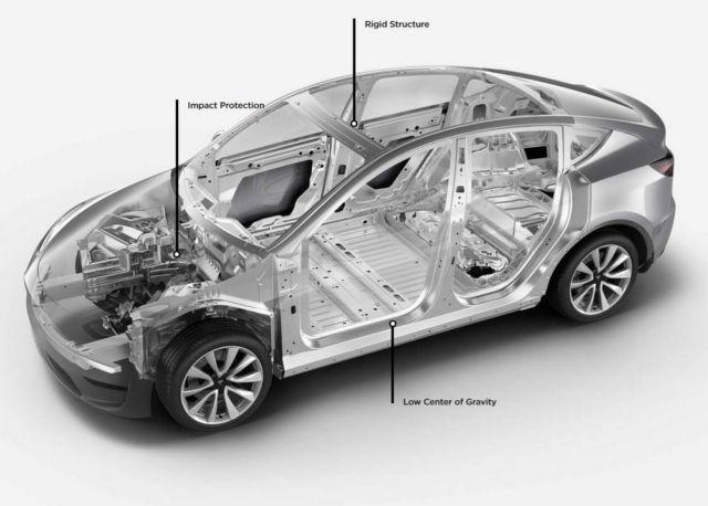 Tesla new Model Y (3)