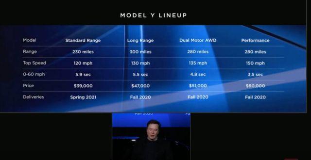 Tesla new Model Y (2)