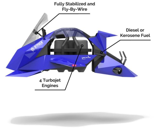 The Speeder jet powered flying motorcycle (2)
