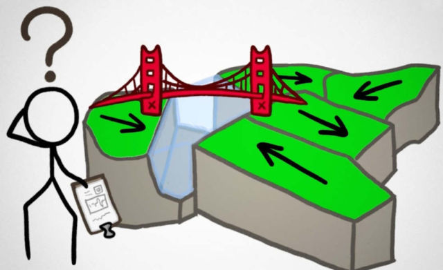 Why Earthquakes are so Hard to Predict