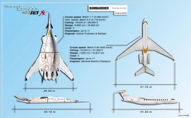 SZZ 'Superb ZunZún' Supersonic business Jet (6)