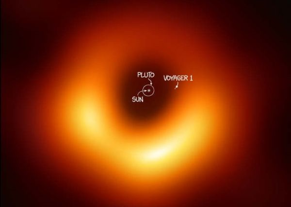 See how really Huge the M87 Black Hole is