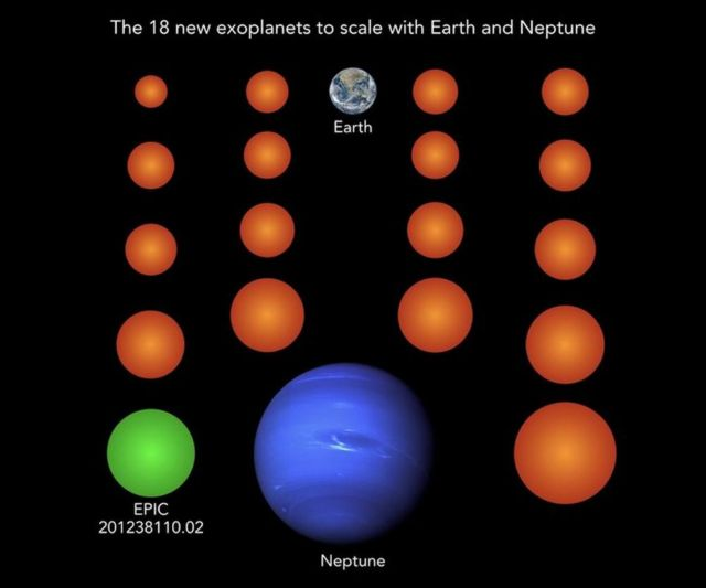 18 Earth-sized exoplanets discovered