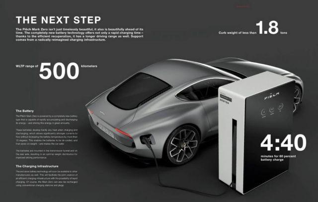 Piëch Mark Zero electric sports car (2)