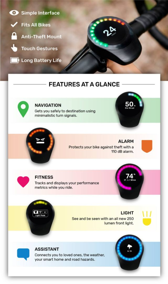 SmartHalo 2 minimalist smart biking device (4)