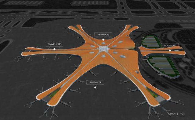 Zaha Hadid's Daxing Airport (1)