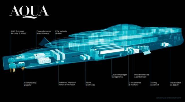 Aqua Superyacht Concept (31)