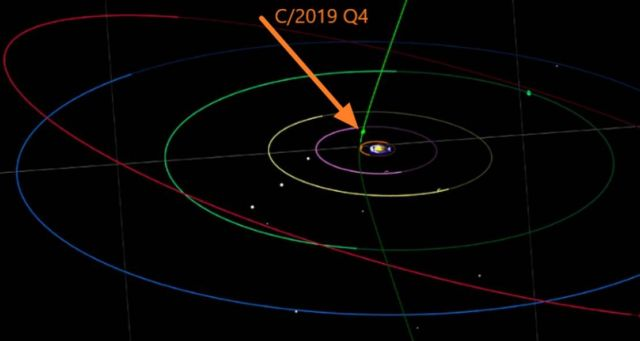 Astronomers spotted another Interstellar Object