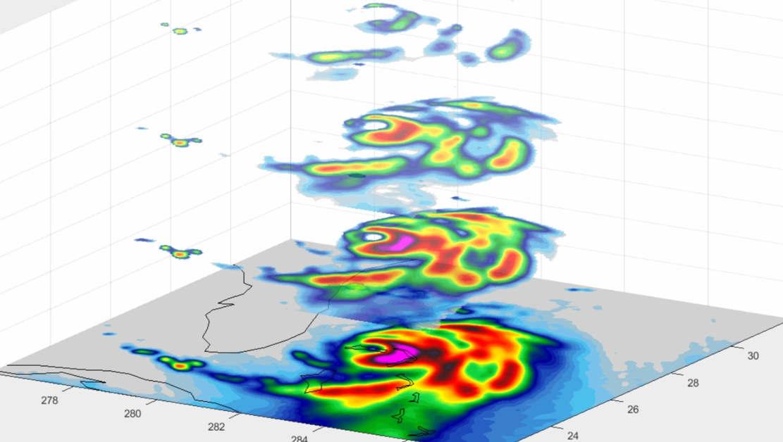 Inside Look at Hurricane Dorian