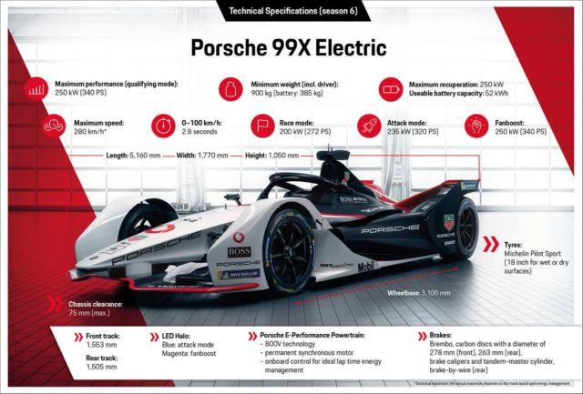 Porsche 99X Electric Formula E (5)