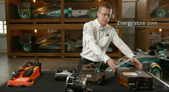 The Evolution of Hybrid Technology in Formula One (
