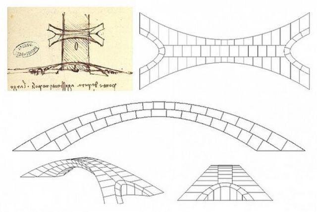 Leonardo di Vinci's Bridge