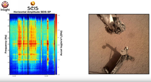 sounds detected on Mars