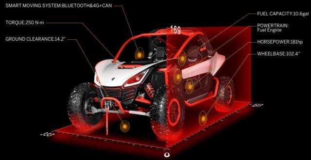 Segway Villain ATV (2)