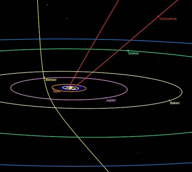 Comet Borisov (1)