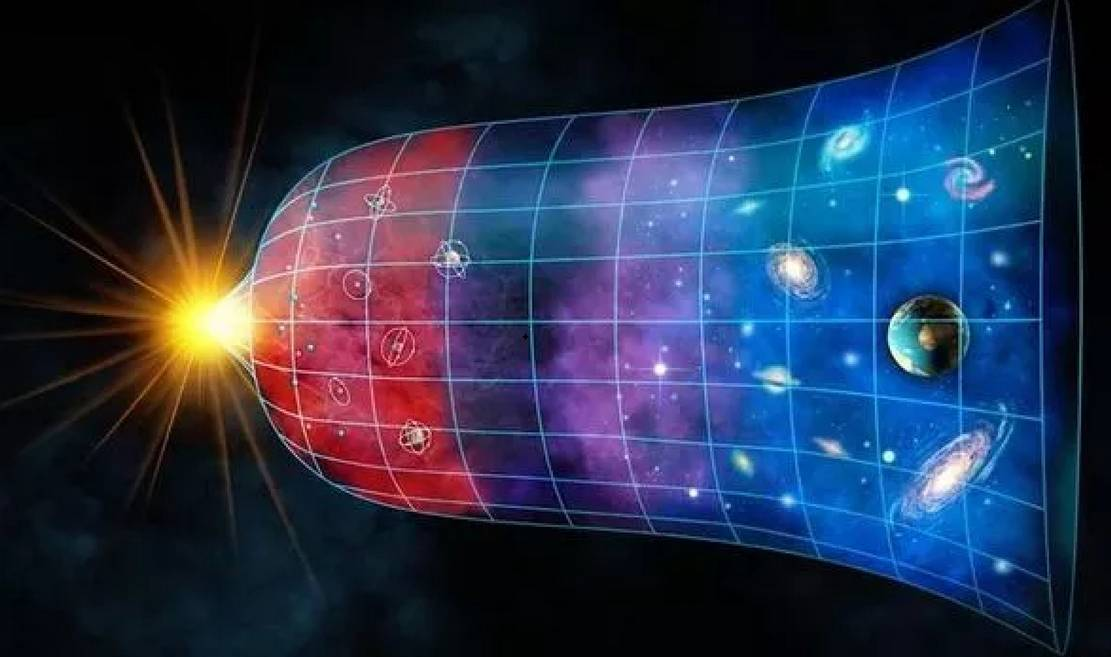 The Mechanisms that could cause the Big Bang