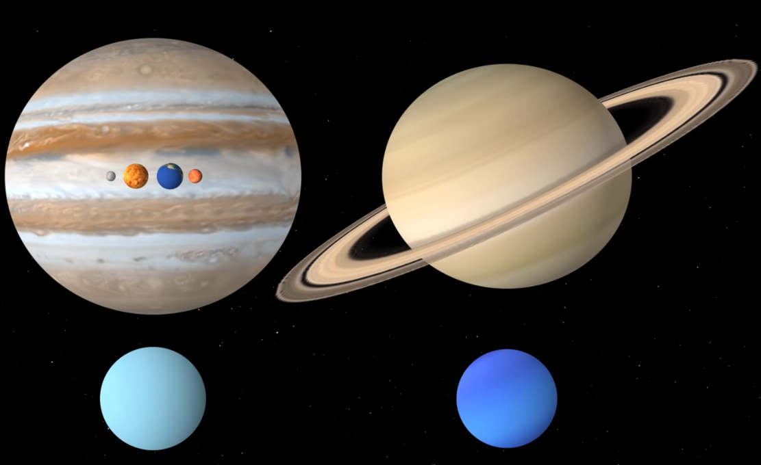 The size scales of our Solar System