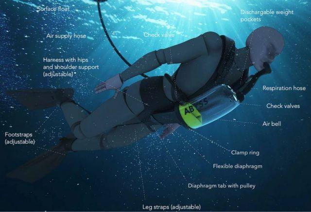 Exolung Underwater Breathing Device (2)