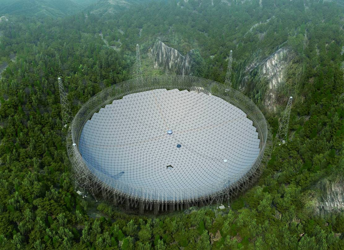 China's FAST Radio Telescope