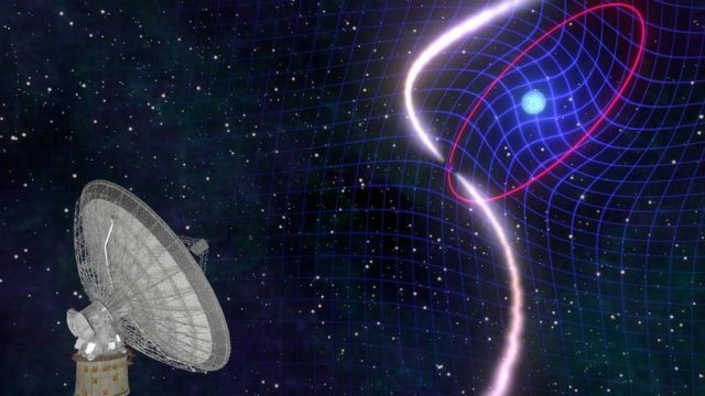 Star is Dragging Space-Time around with it