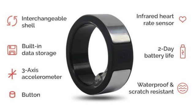 Circular Smart Ring (5)